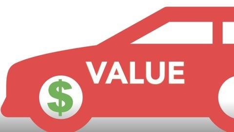 Best (and Worst) Value 2015 Cars
