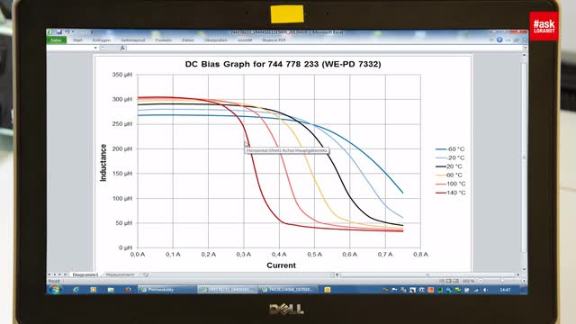 @AskLorandt explains: Temperature influence of the saturation current for an inductor