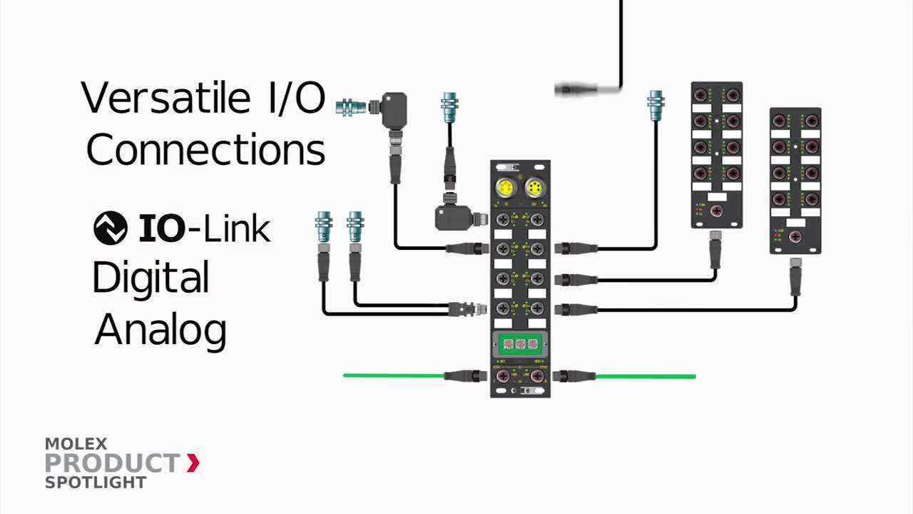 Video de módulos Brad® PROFINET* IO-LINK* HarshIO de Molex