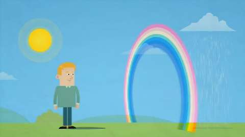 How do rainbows form? Our fun video for kids explains how they form and how to remember the colours of the rainbow!