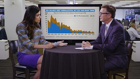 Charting PIMCO's Secular Outlook